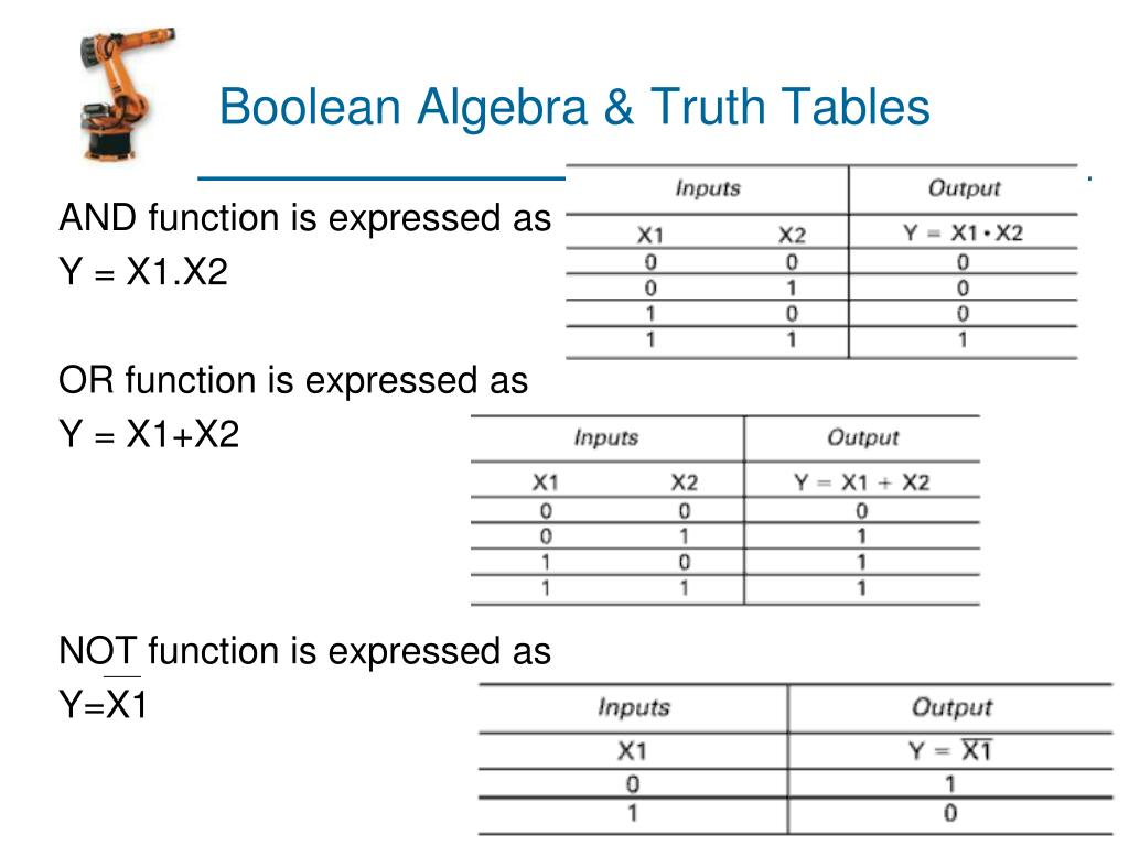 Boolean Algebra & Truth Tables