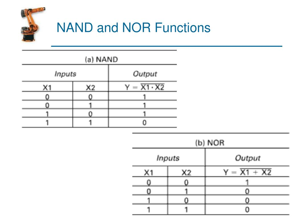 NAND and NOR Functions