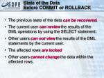 state of the data before commit or rollback