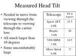 measured head tilt