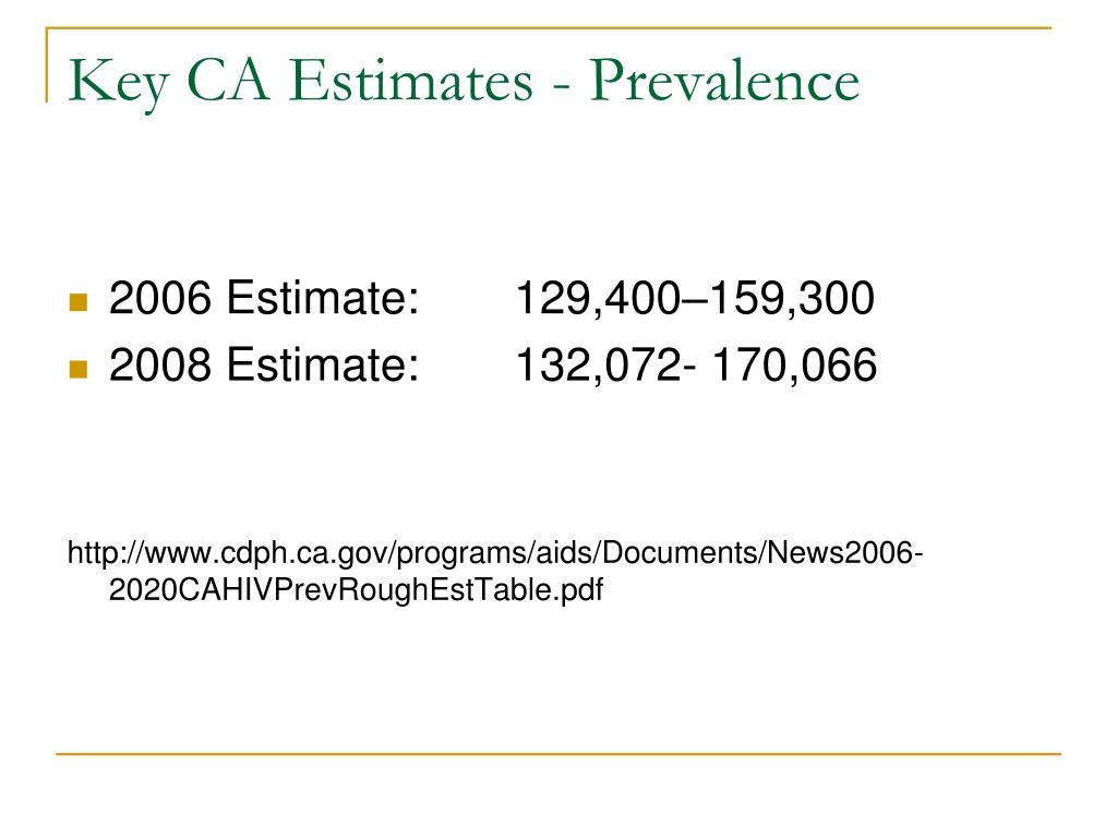 Key CA Estimates - Prevalence