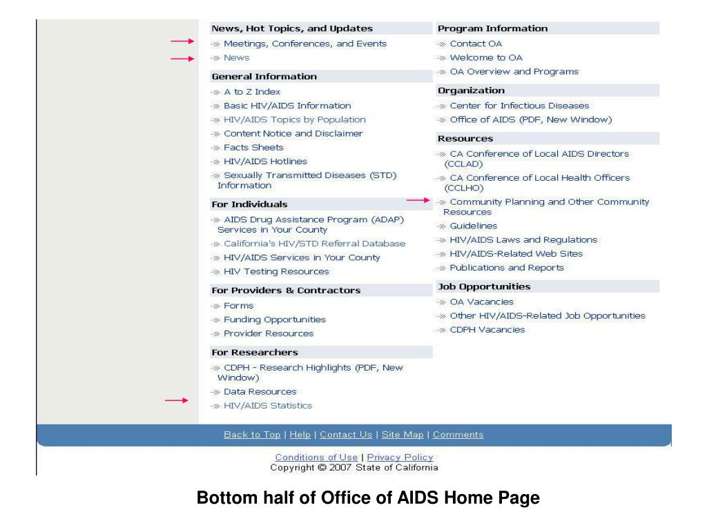 Bottom half of Office of AIDS Home Page