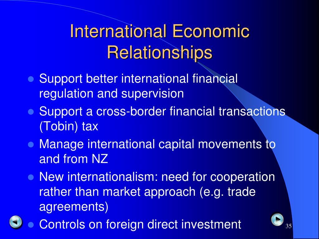 International Economic Relationships