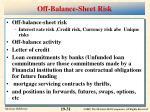 off balance sheet risk