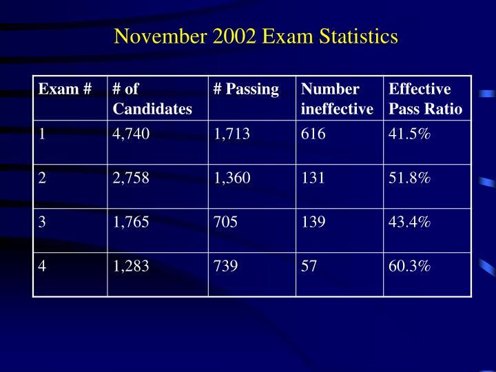 November 2002 Exam Statistics