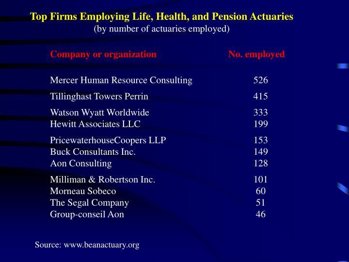 Company or organization