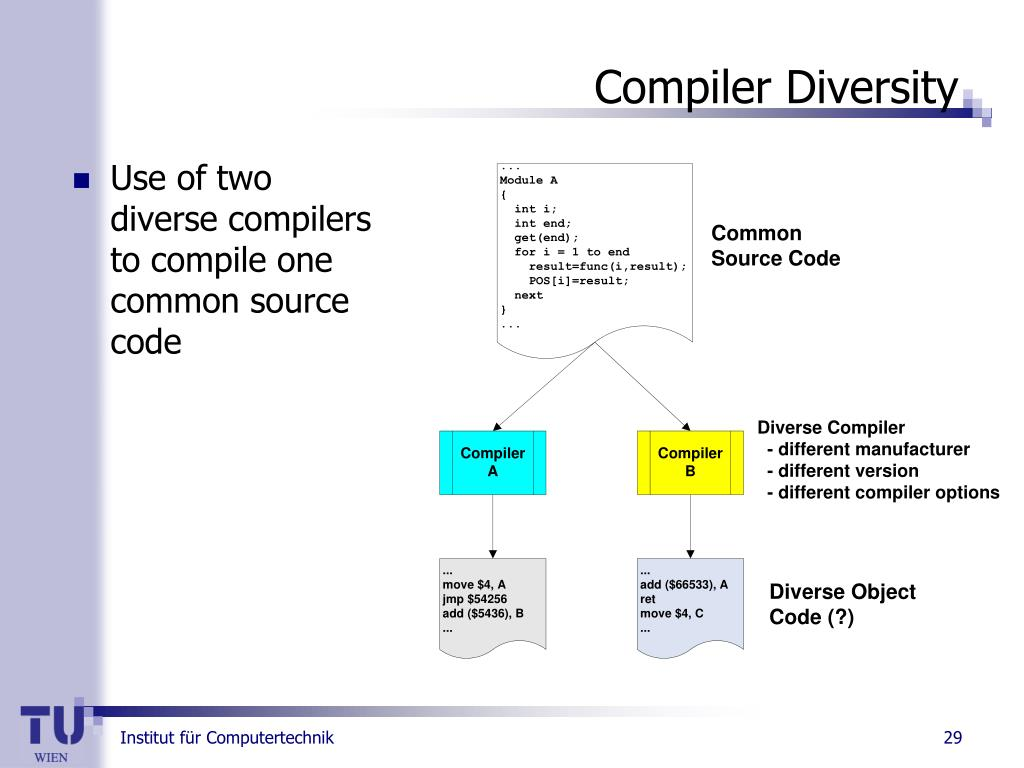 Use of two diverse compilers to compile one common source code