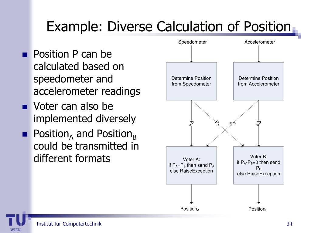 Position P can be calculated based on speedometer and accelerometer readings