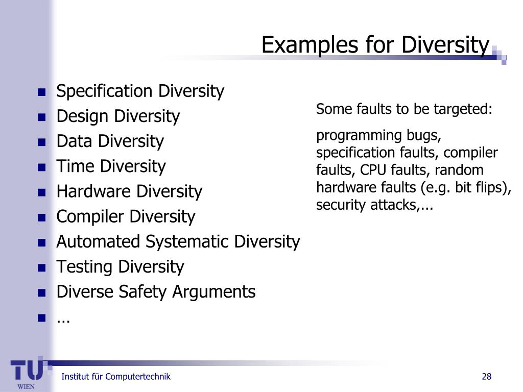 Examples for Diversity