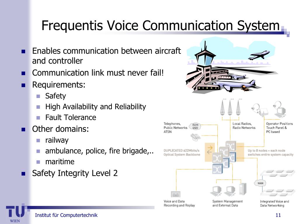 Enables communication between aircraft and controller
