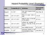 hazard probability level example