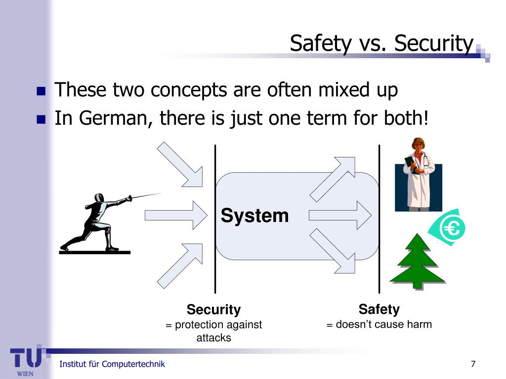 Safety vs. Security