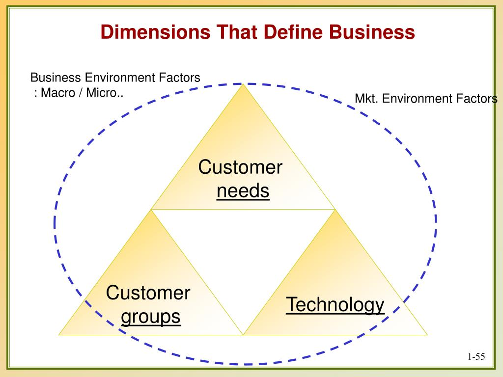 Dimensions That Define Business