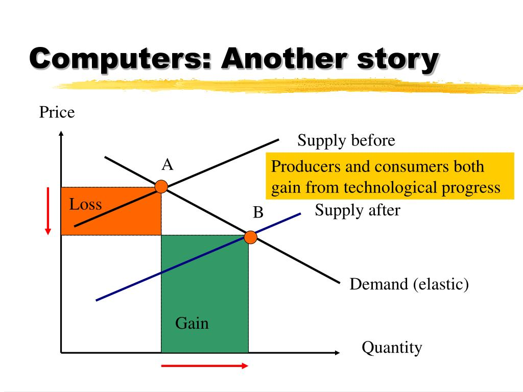 Computers: Another story