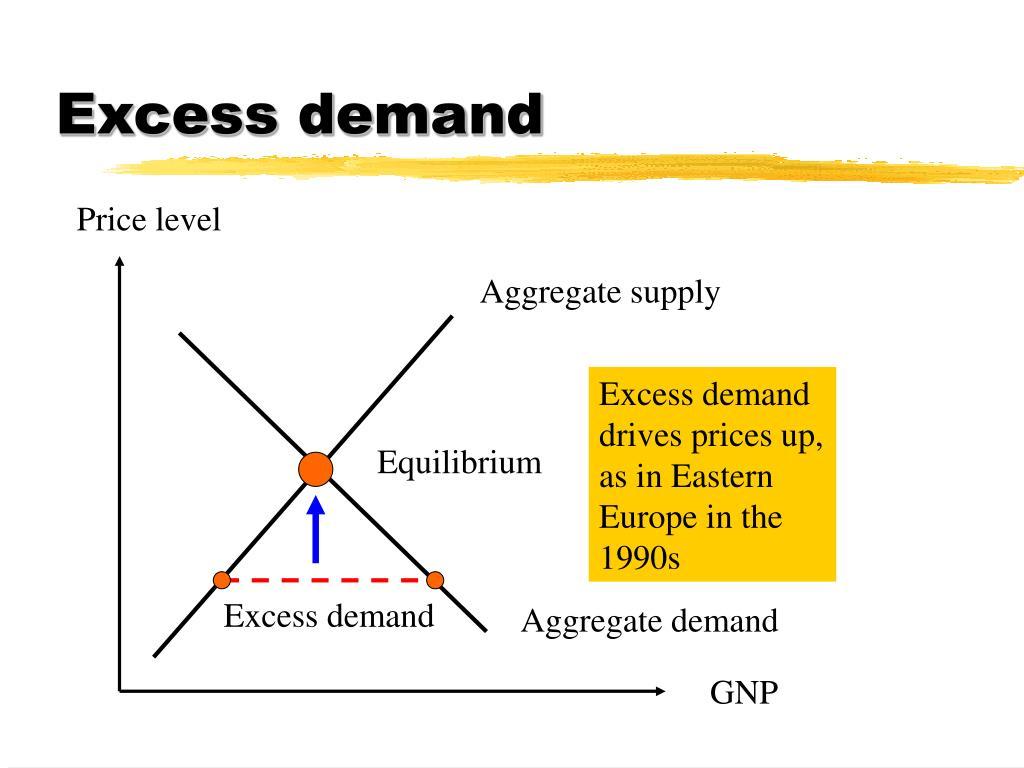 Excess demand