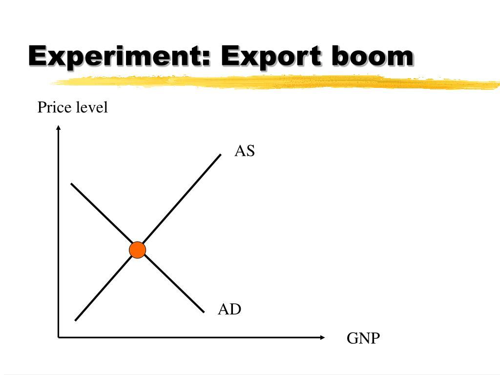 Experiment: Export boom