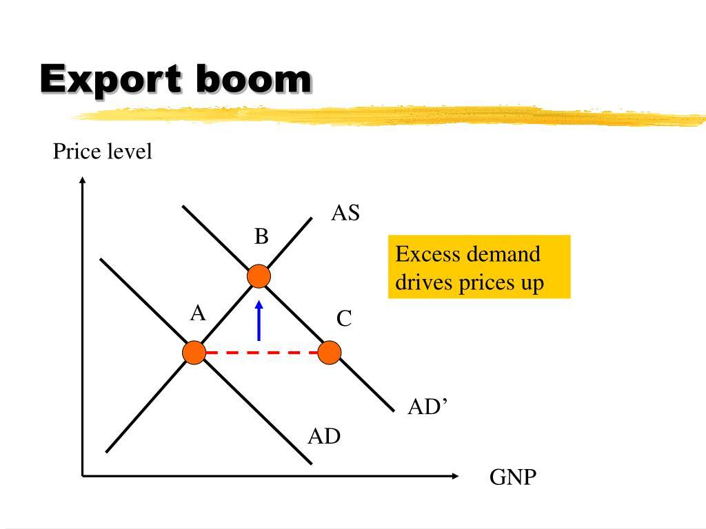 Export boom