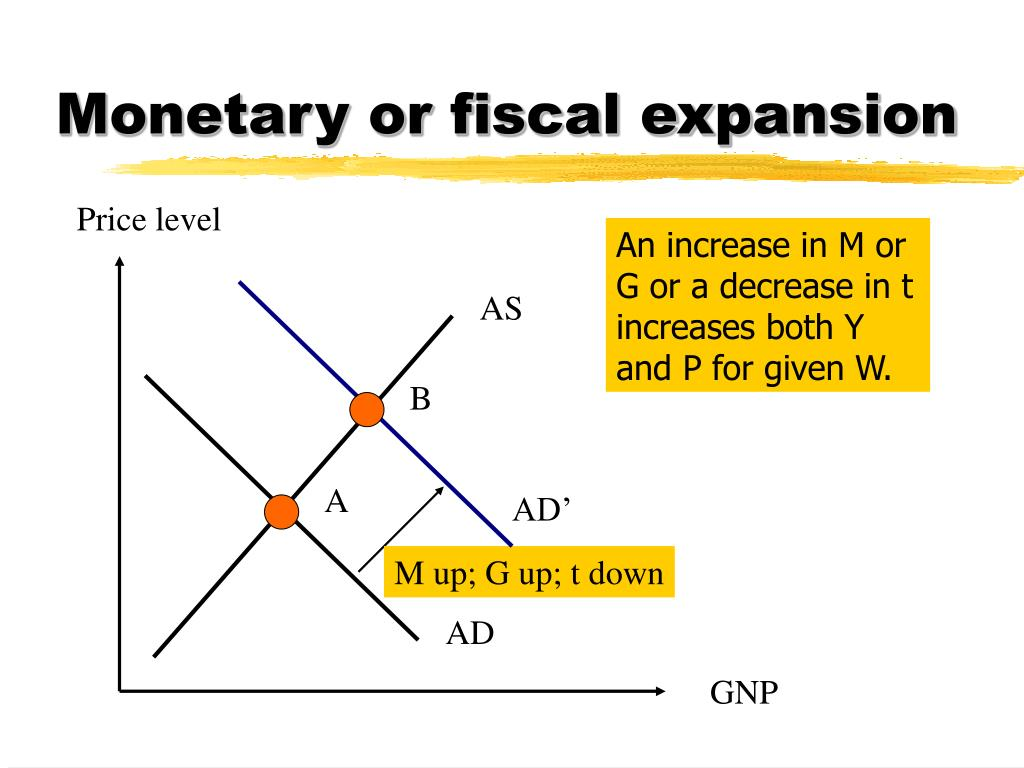 Monetary or fiscal expansion