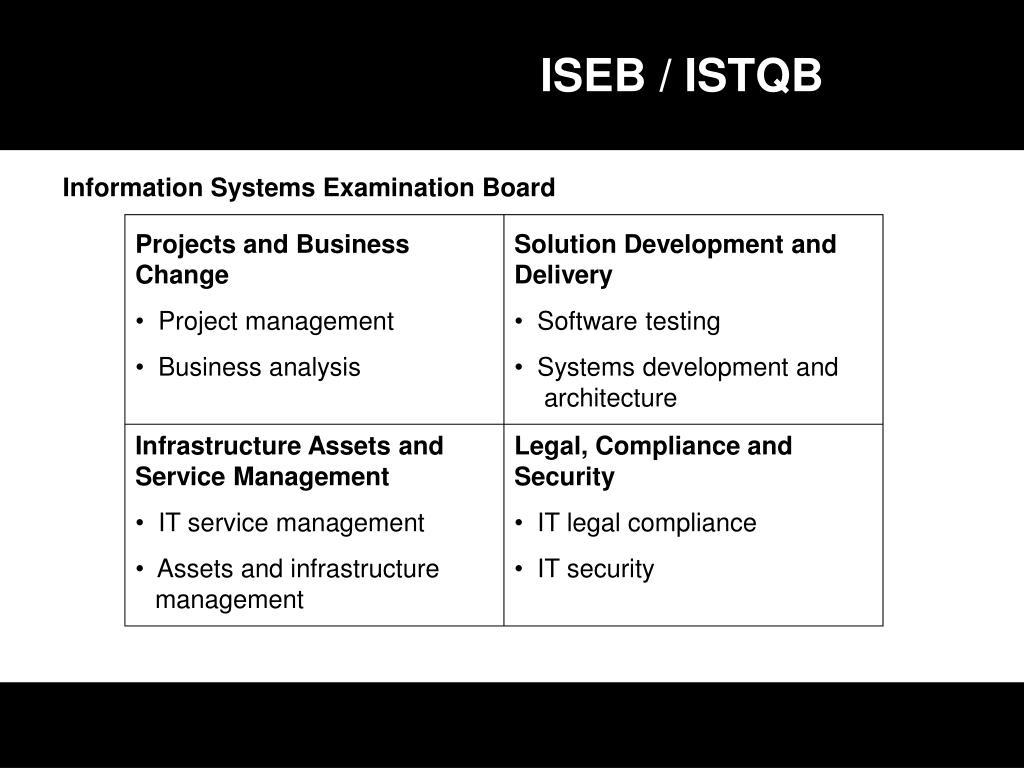 ISEB / ISTQB