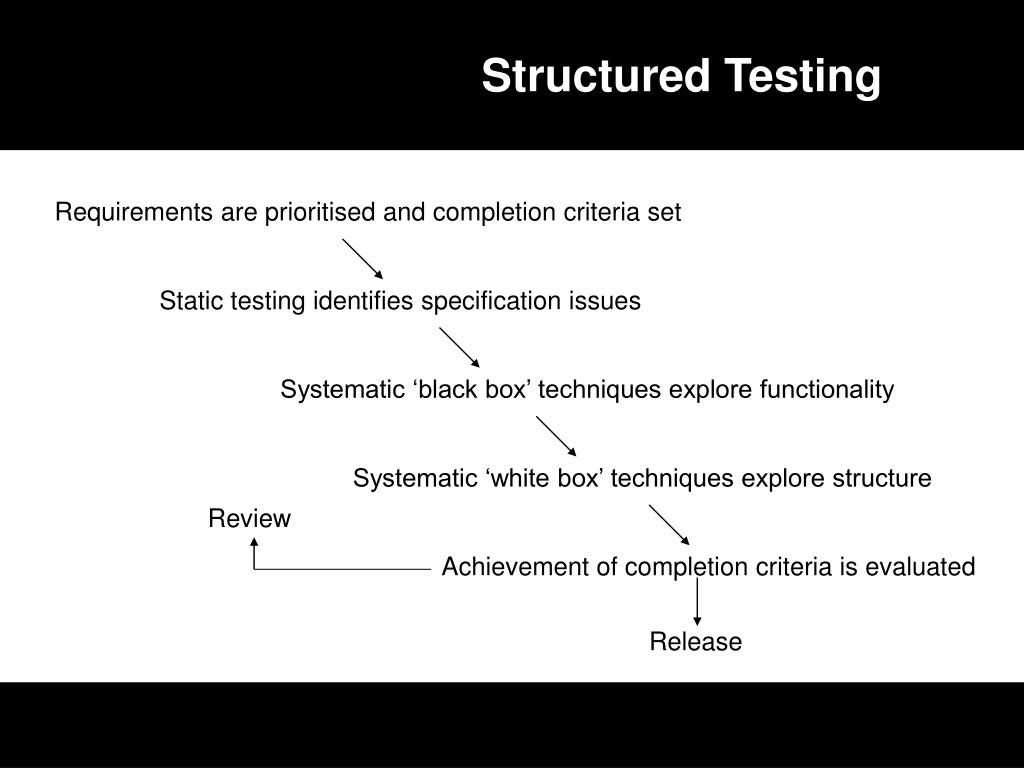 Structured Testing