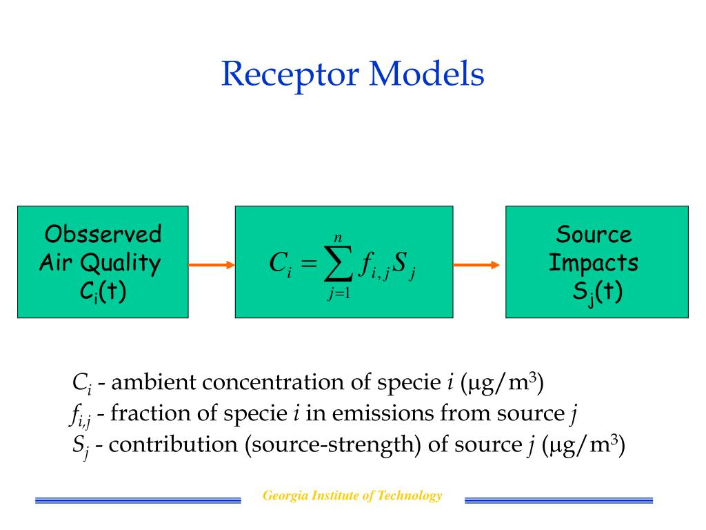 Receptor Models