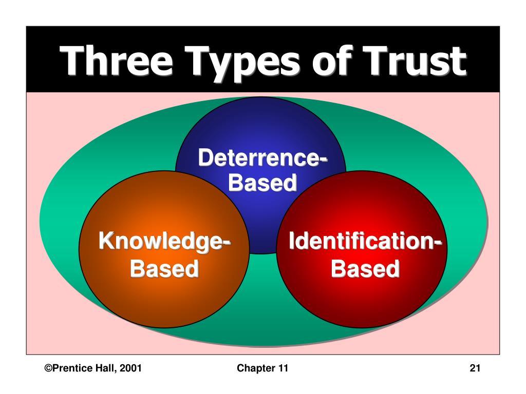 Three Types of Trust