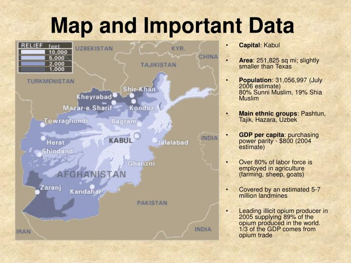 Map and important data