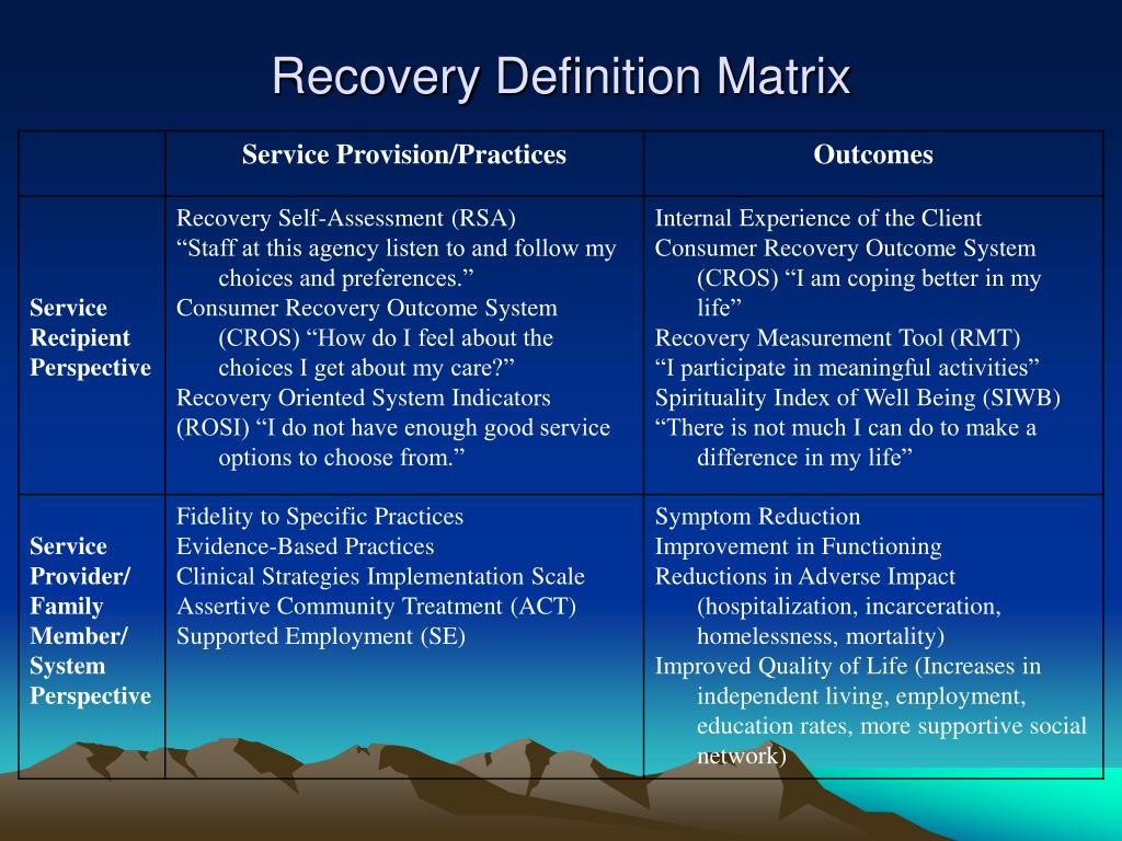 Recovery Definition Matrix