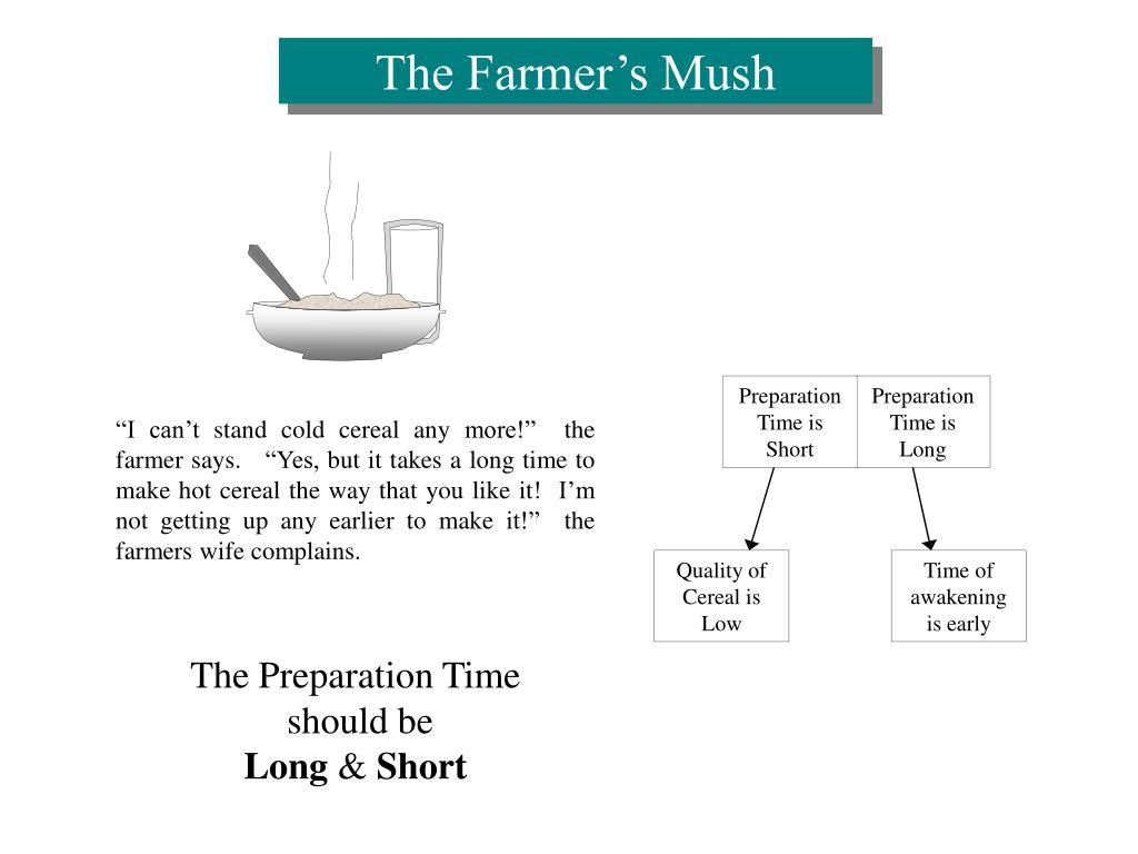 The Farmer's Mush