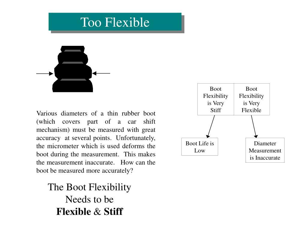 Too Flexible