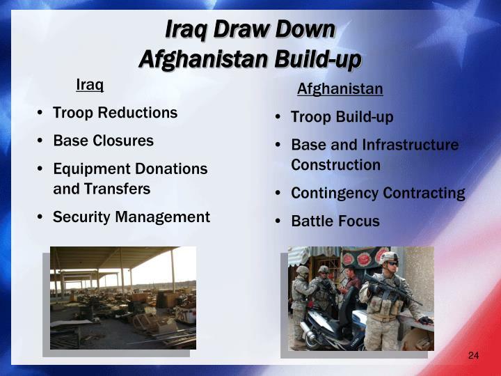 Iraq Draw Down