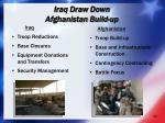 iraq draw down afghanistan build up