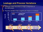 leakage and process variations