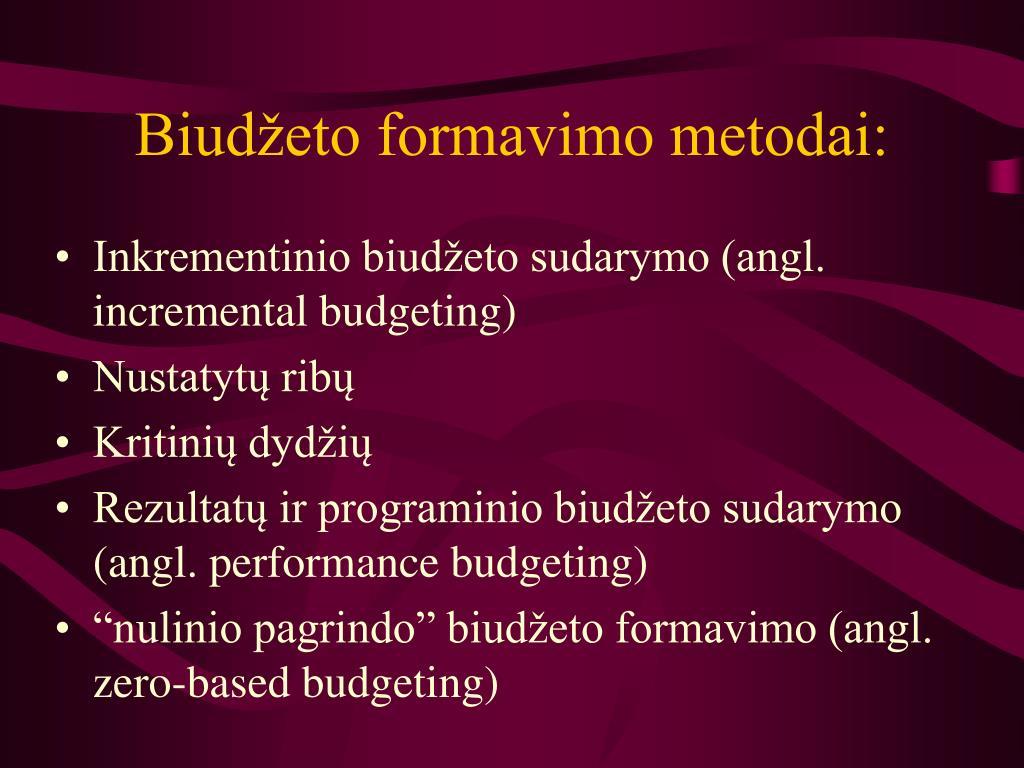 Biudžeto formavimo metodai: