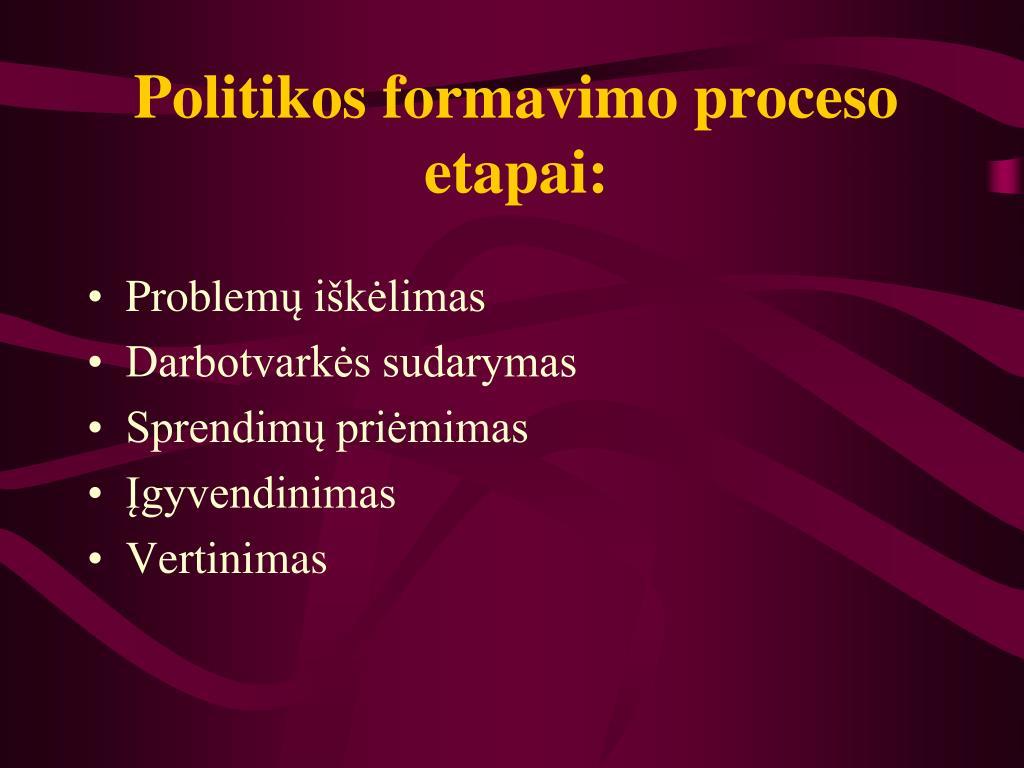 Politikos formavimo proceso etapai: