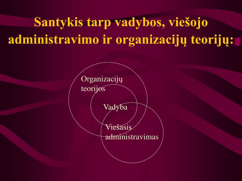 Santykis tarp vadybos, viešojo administravimo ir organizacijų teorijų: