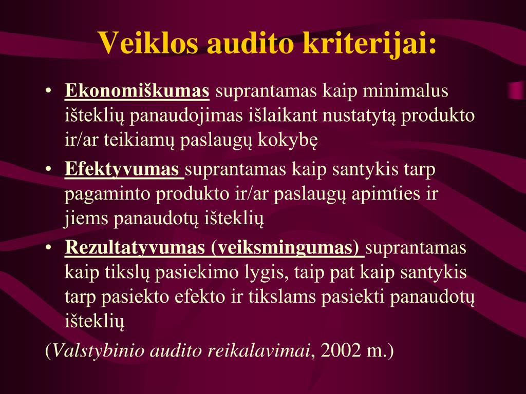 Veiklos audito kriterijai: