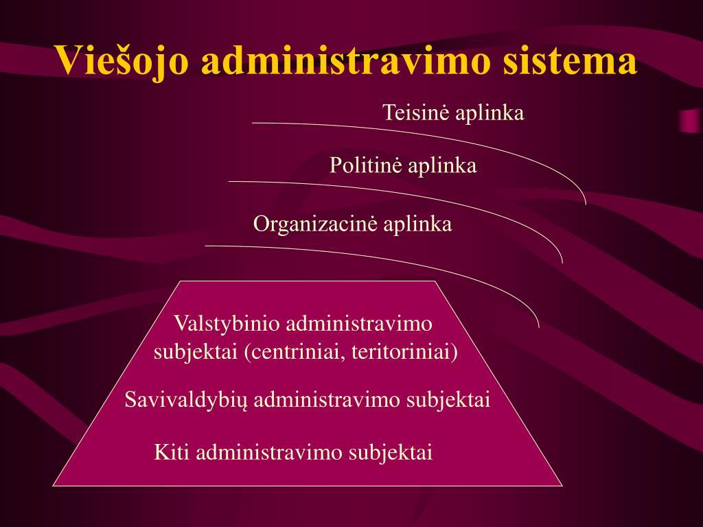 Viešojo administravimo sistema