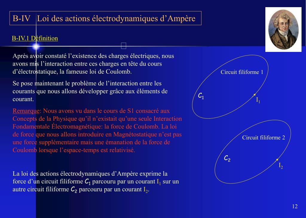 B-IV   Loi des actions électrodynamiques d'Ampère