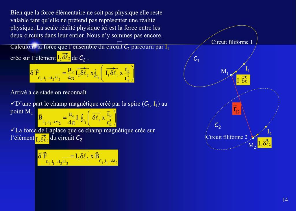 Bien que la force élémentaire ne soit pas physique elle reste valable tant qu'elle ne prétend pas représenter une réalité physique. La seule réalité physique ici est la force entre les deux circuits dans leur entier. Nous n'y sommes pas encore.