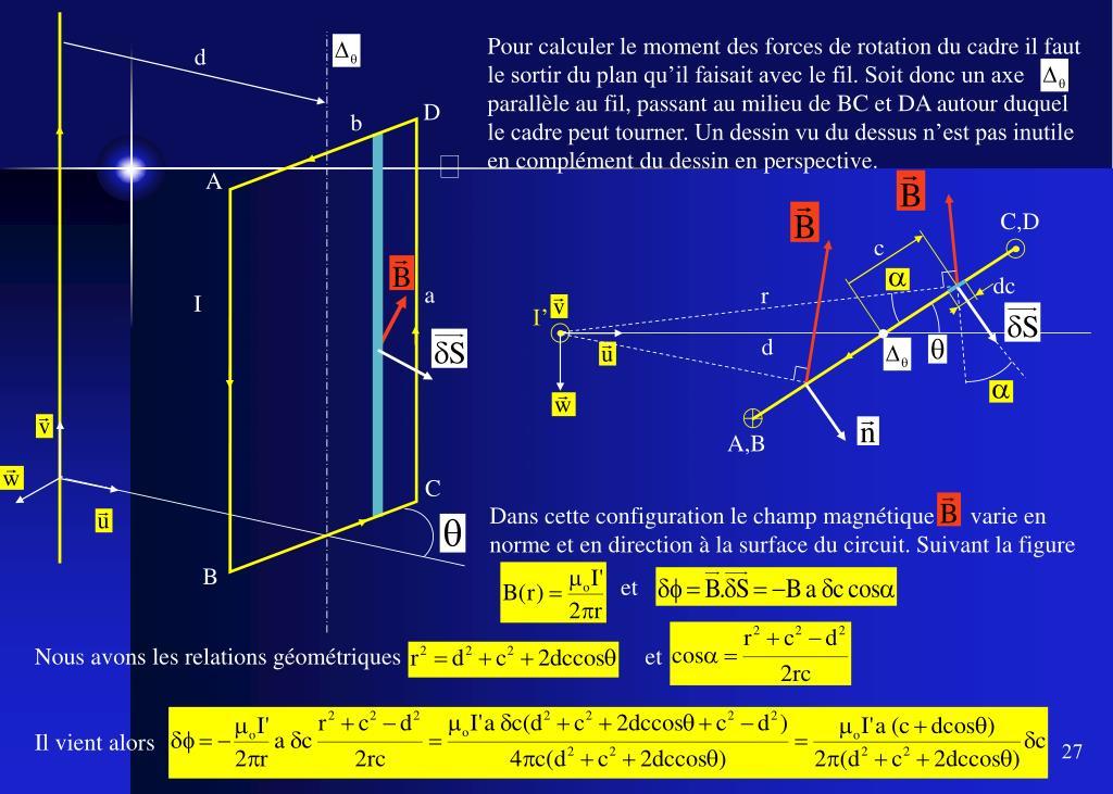 Pour calculer le moment des forces de rotation du cadre il faut le sortir du plan qu'il faisait avec le fil. Soit donc un axe        parallèle au fil, passant au milieu de BC et DA autour duquel le cadre peut tourner. Un dessin vu du dessus n'est pas inutile en complément du dessin en perspective.