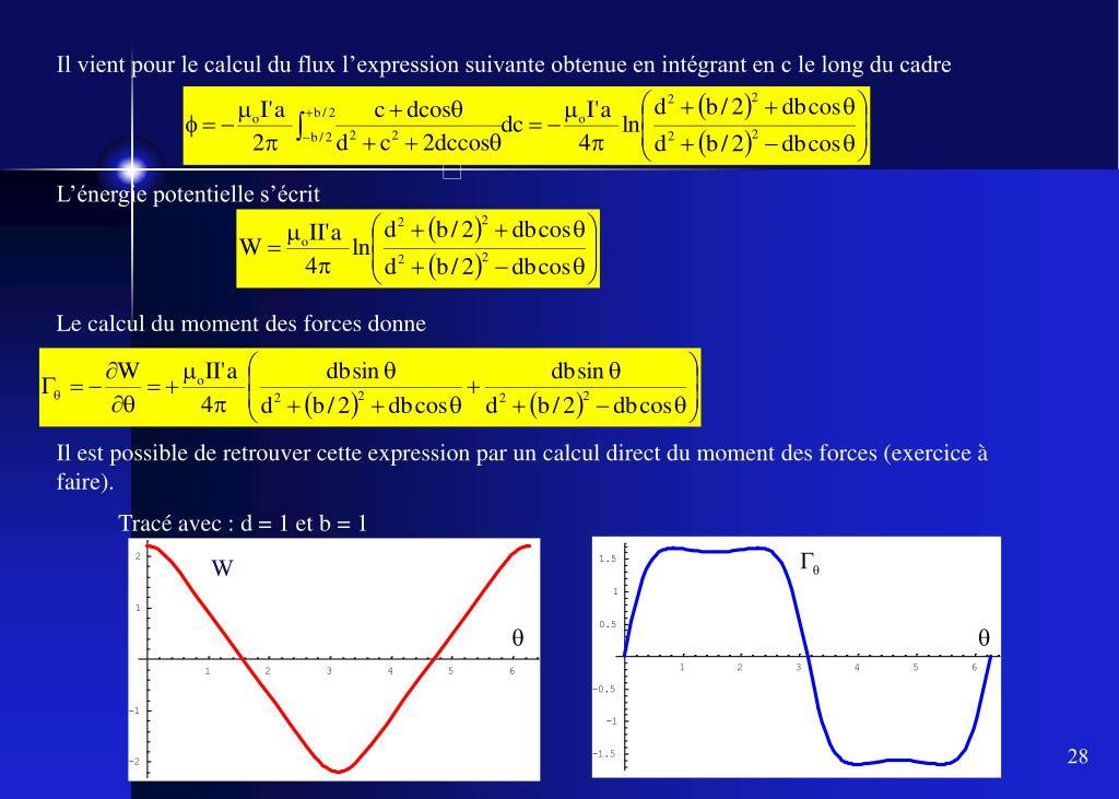Il vient pour le calcul du flux l'expression suivante obtenue en intégrant en c le long du cadre