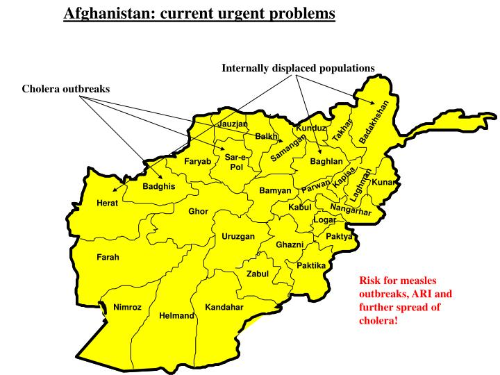Afghanistan: current urgent problems