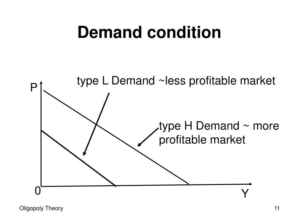 condition of demand Demand is that effective desire which can be fulfilled the demand for a commodity is always at a price and per unit of time in economics.