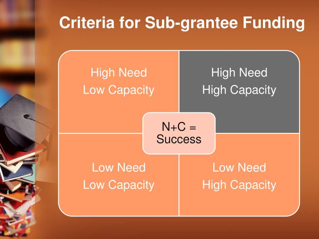 Criteria for Sub-grantee Funding