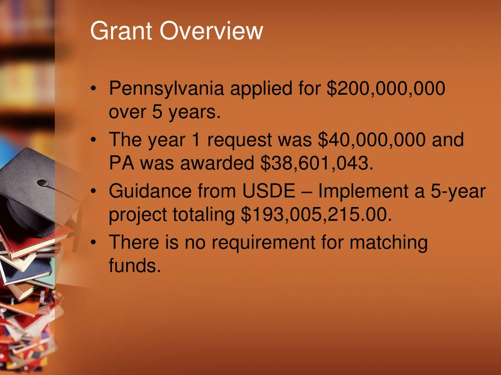 Grant Overview