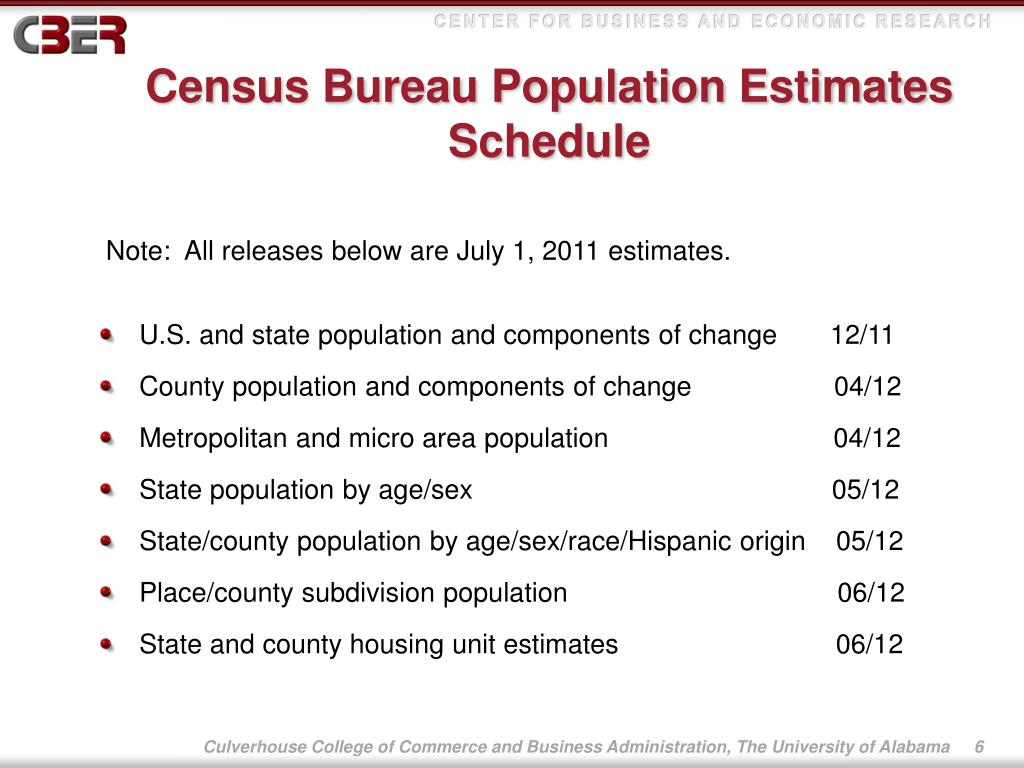 Census Bureau Population Estimates Schedule