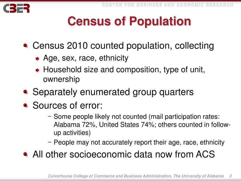 Census of Population