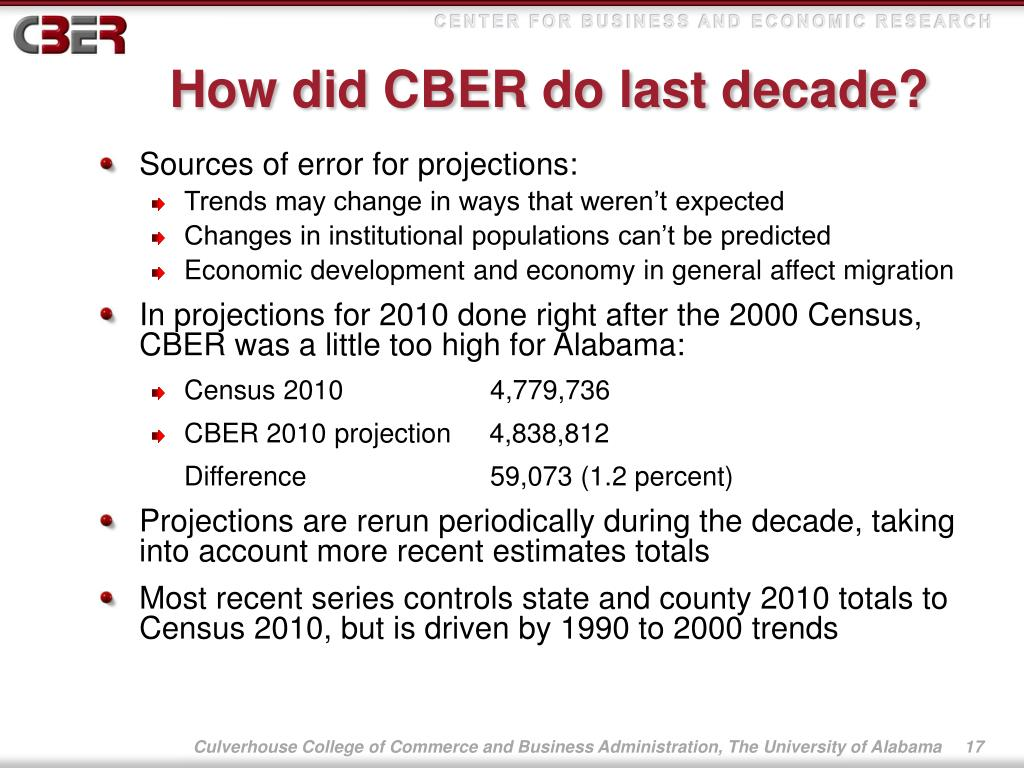 How did CBER do last decade?