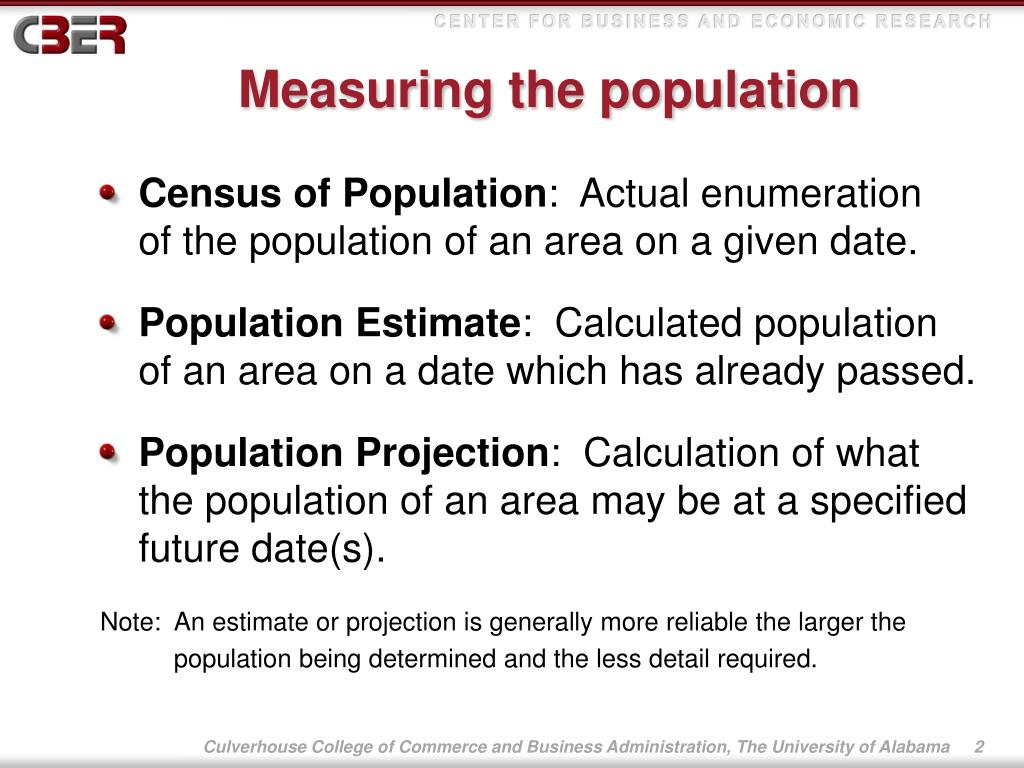 Measuring the population
